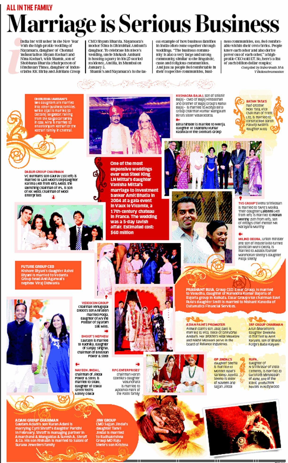 Ashni biyani wedding