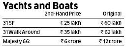 second hand boat rates