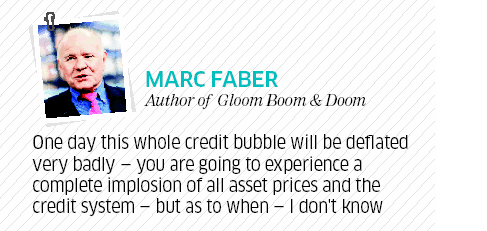 Implosion Of Asset Prices
