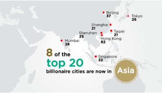 Billionaire Cities