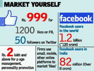 Market Yourself On Social Media