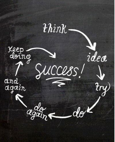 try try try till you succeed