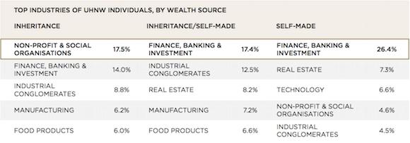 Wealthymatters