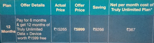 Reliance 4G review Cheating Scams Complaints wealthymatters