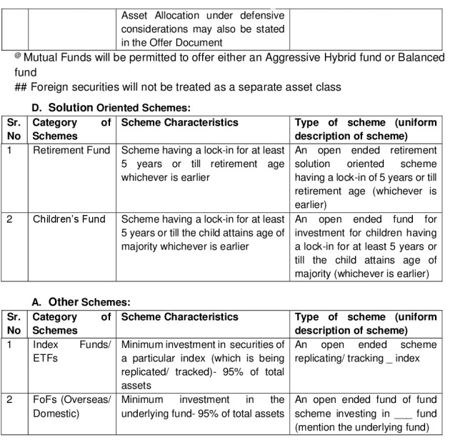 SEBI Classification OF Mutual Funds